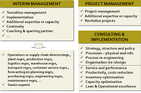 Mcn Making Your Supply Chain And Operations Outstanding