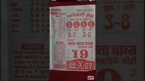 12 8 2 Kalyan Mumbai Dhakad Weekly Chart Free Follow Karo