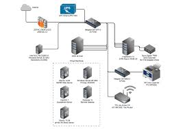 server wiring diagram server image wiring diagram nas wiring diagram nas wiring diagrams on server wiring diagram