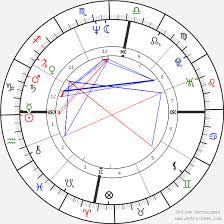 Michael Hutchence Birth Chart Horoscope Date Of Birth Astro