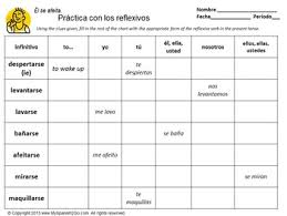 Reflexive Verbs Regular Verbs Practice Conjugating Verb Charts