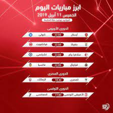 جدول مواعيد مباريات اليوم والقنوات الناقلة .. الخميس 11 / 4 / 2019 - سبورت  360