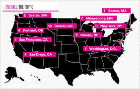 Baltimore 10 Miler Elevation Chart The 50 Best Running Cities Runners World