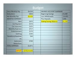 Final Budget Project Sample