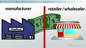 Cooperative Advertising Definition Examples Video Lesson