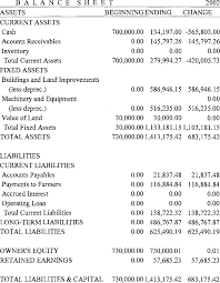 Pro Forma Calculator Pro Forma Balance Sheet 5 Year Template Statement Example Sample For