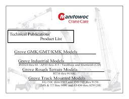 Grove Gmk 6200 Load Chart Grove Crane Master Publications List Manualzz Com