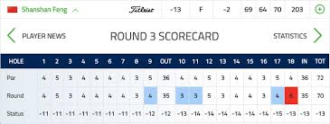 toto final round recap ladies professional shanshan feng continued her bogey golf from the previous day 8 straight pars to begin her final round as feng made the turn she hit the gas
