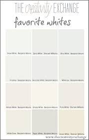 white dove paintTricks for Choosing the Best White Paint Color