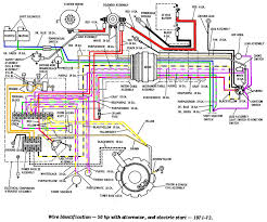 wiring diagram for mercury outboard ignition switch images johnson outboard wiring diagram get image about wiring diagram