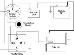simple motorcycle wiring diagram simple image basic motorcycle wiring basic auto wiring diagram schematic on simple motorcycle wiring diagram
