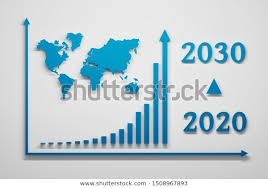 Exponential Growth Chart Future Trend Presented Exponential Growth Chart Stock Image