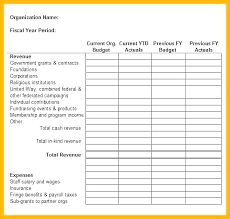 Sample Budget Worksheet Enchanting Payroll Budget Template Budget Worksheet For Biweekly Pay Unique