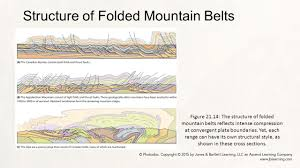 Convergent Plate Boundaries: Part I - ppt download