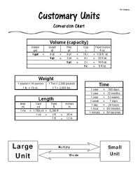 Gallon Quart Conversion Chart Customary Units Conversion Chart By Lb Mathnotes Tpt
