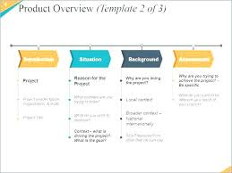 rollout strategy template. Product Rollout Template Marketing Plan New Product Launch N Local