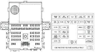 2003 chevy trailblazer fuse box layout rear diagram spark 2003 chevy trailblazer fuse box location 2003 chevy trailblazer fuse box layout rear diagram spark enthusiasts wiring diagrams o