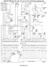 94 chevy truck wiring harness diagram manual e books repair guides wiring diagrams wiring diagrams autozone comclick image to see an enlarged view