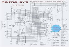 2007 mazda 3 engine diagram content resource wiring diagram • for 2007 mazda 3 engine diagram content resource wiring diagram • for excellent 2004 mazda tribute pcm wiring diagram
