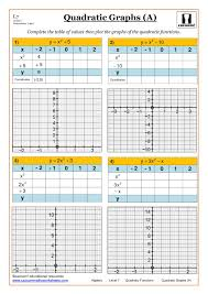 algebra maths worksheet ks3 and ks4