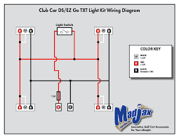 edgewater custom golf carts bucket harness wiring diagram