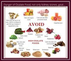 Avoid High Oxalate Foods Chart Kidney Disease Diet Food