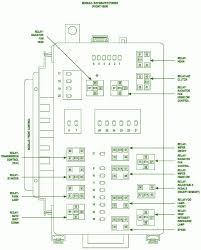 ac fuse box diagram 2000 jaguar xj8 fuse box diagram \u2022 wiring 2000 toyota land cruiser fuse box at 1998 Toyota Land Cruiser Fuse Box Diagram