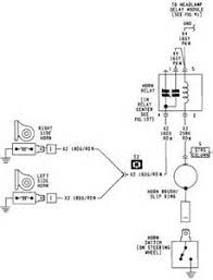 2001 jeep cherokee horn wiring diagram images jeep liberty wiring jeep cherokee horn wiring jeep circuit and schematic
