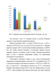 Декан НН Анализ распределения и использования прибыли d  Страница 7 Анализ распределения и использования прибыли