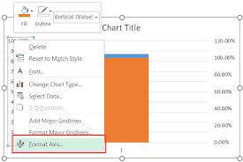 Hourglass Chart Excel How To Create A Thermometer Chart In Excel