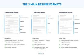 Resume Phrases To Use Enchanting How To Optimize Your Marketing Resume Like An SEO Pro WordStream