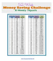 Chart For Saving Money For 52 Weeks 52 Week Money Saving Challenge Save 1378 With Bi Weekly