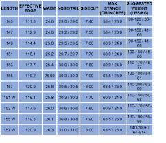 Wakesurf Size Chart Capita Snowboard Size Charts What Size Doa Board Should