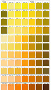Shades Of Yellow Color Chart Shades Of Yellow Chart House Beautiful House Beautiful