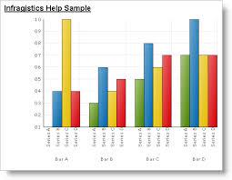 Assign Chart Titles