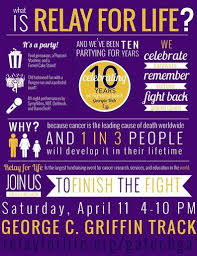 Relay For Life Instagram Challenge Ideas Google Search