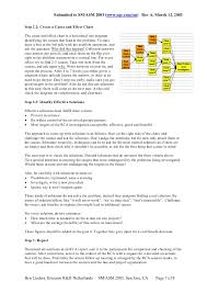 Root Cause Analysis Adorable The Business Benefit Of Root Cause Analysis