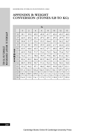 Kg To Lbs Conversion Chart Pdf 47 Cogent Conversion Chart From Kg To Stones