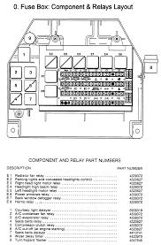 fiat grande punto 2006 fuse box diagram efcaviation com for wiring fiat grande punto heater fuse at Fiat Punto Fuse Box