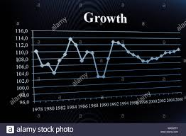 1994 Stock Market Chart Business Chart And Data From Stock Market Showing Success