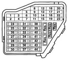 similiar 2013 jetta tdi fuse diagram keywords jetta fuse box diagram additionally 2013 vw jetta tdi fuse diagram