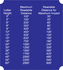 Letter Height Visibility Chart Letter Visibility Chart