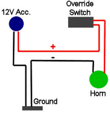 wiring horn into override switch high lifter forums your override button should just interrupt the wire between the 12v accessory plug and the horn like this