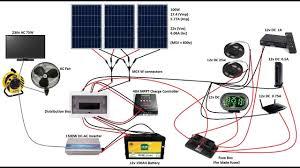 Off Grid Solar System Design Philippines Diy Off Grid Solar Energy Home Backup Power Supply