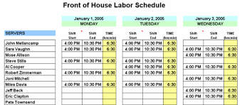 Restaurant Software Spreadsheets Employee Schedule Planner
