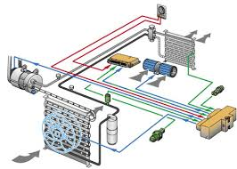 air conditioner car system. ac services dubai air conditioner car system r