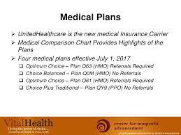 12 cal plans unitedhealthcare