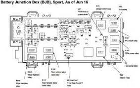 similiar 2003 ford ranger fuse box diagram keywords 2003 ford ranger fuse box diagram moreover ford ranger fuse box