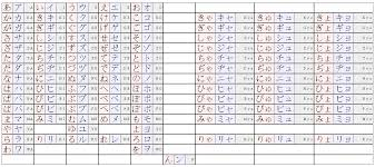 Kanji Translation Chart Japanese Translation 3 Distinctions That Make A Big