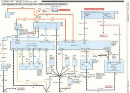 tpi wiring harness install tpi wiring harness diagram fitfathers me at